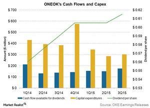 uploads/2015/12/ONEOKs-cash-flows-and-capex1.jpg
