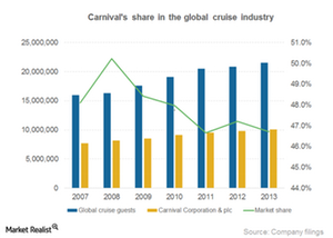 uploads/2015/01/CARNIVAL-CORP1.png