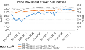 uploads/2016/09/sp500920-1.png