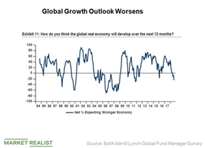 uploads/2018/10/Global-growth-outlook-1.png