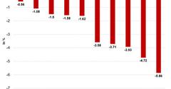 uploads///OIL STOCKS