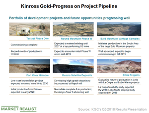 uploads/2018/11/Project-pipeline-2-1.png