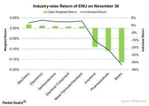 uploads/2015/12/Industry-wise-Return-of-EWJ-on-November-30-2015-12-011.jpg