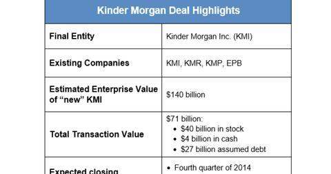 uploads/2014/08/An-Overview-of-the-Kinder-Morgan-Deal.jpg
