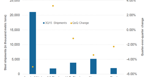 uploads/2015/11/shipments.png