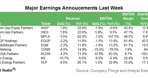 uploads/2017/08/earnings.png