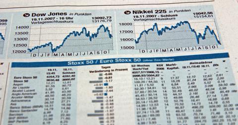 uploads/2020/01/Dow-Jones-Index-iran-war.jpeg