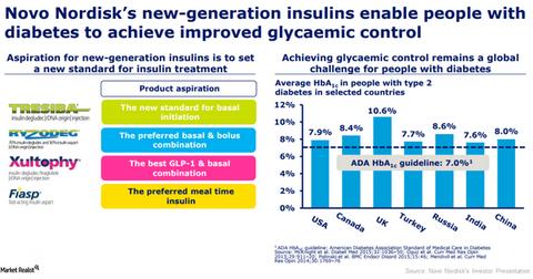 uploads/2018/01/new-generation-insulin-1.png