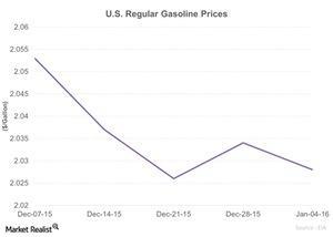 uploads/2016/01/US-Regular-Gasoline-Prices-2016-01-051.jpg