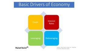 uploads/2015/10/Basic-Drivers-of-Economy-11.jpg