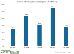 uploads/2019/05/garmin-ad-expenses-1.png