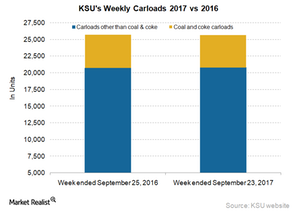 uploads/2017/09/KSU-Carloads-6-1.png