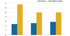 uploads///comcast share repurchases and dividends
