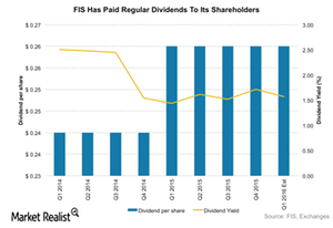 uploads/2016/04/FIS-Dividends1.png