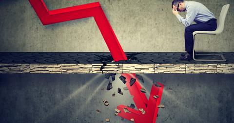 uploads/2020/07/US-stock-market-crash.jpeg