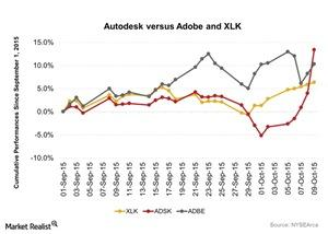uploads/2015/10/Autodesk-versus-Adobe-and-XLK-2015-10-121.jpg
