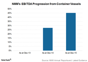 uploads/2015/08/Container-vessels1.png