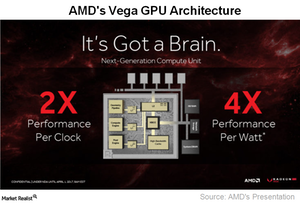 uploads///A_AMD_Semiconductors_Vega architecture