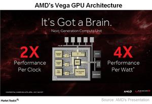 uploads/2017/08/A10_AMD_Semiconductors_Vega-architecture-1.png
