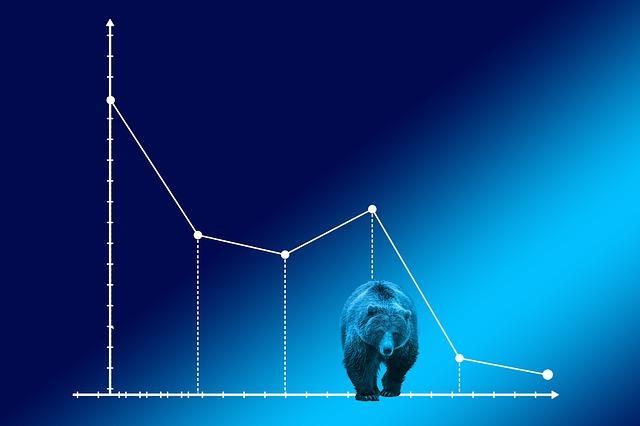 uploads///bear market _