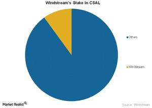 uploads///Telecom Windstreams Stake in CSAL