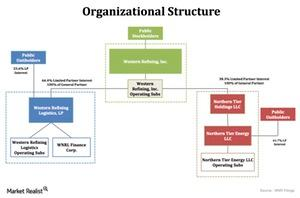 uploads/2016/05/Org-Structure1.jpg