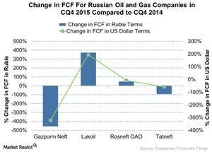 uploads///change in cash flow