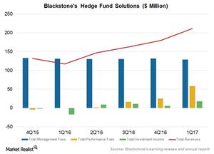 uploads/2017/04/Hedge-funds-1.png