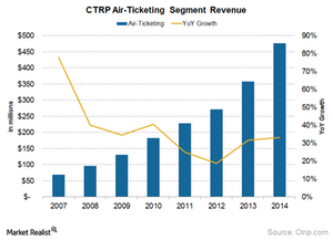 uploads/2015/12/Air-ticketing-segment1.png