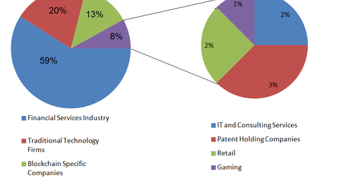 uploads/2018/04/industry-patents-1.png