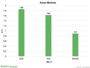 uploads/2018/05/Asian-Markets-3-1-1-1-1.png