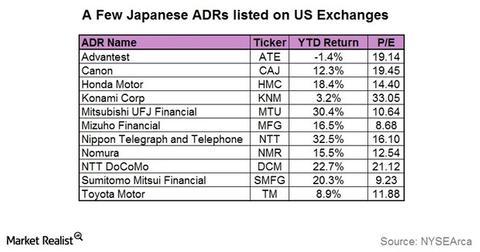 uploads/2015/05/Japan-ADRs1.jpg
