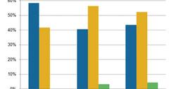 uploads///A_Semiconductors_ADI_Q Analyst ratings