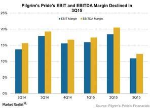 uploads///Pilgrims Prides EBIT and EBITDA Margin Declined in Q