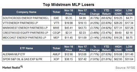 uploads/2015/11/Losers10.png