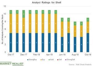 uploads/2018/10/Analyst-ratings-7-1.jpg