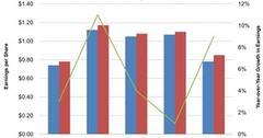uploads///Hersheys Adjusted EPS Beats Estimates in Q