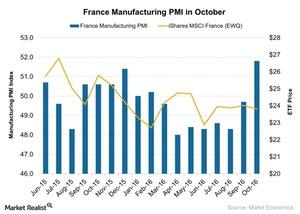 uploads/2016/11/France-Manufacturing-PMI-in-October-2016-11-04-1.jpg