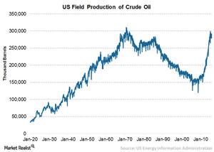 uploads/2016/03/5-shale-gas1.png