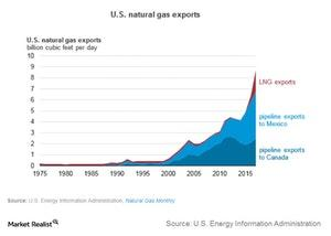 uploads///us natural gas exports