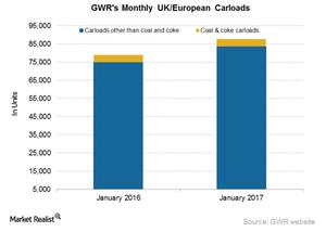 uploads/2017/02/GWR-UK-1.png