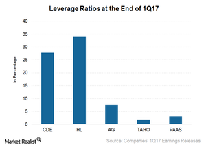 uploads/2017/05/Financial-leverage-2-1.png