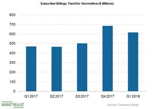 uploads///subs bill