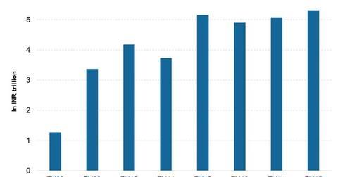 uploads/2014/12/Indias-Fiscal-Deficit1.jpg