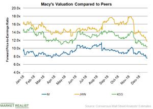 uploads/2018/12/M-Valuation-1.png