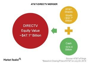 uploads/2015/07/Tel-ATT-DIRECTV-MERGER-VALUE1.jpg