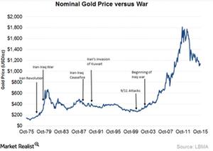 uploads///war and gold