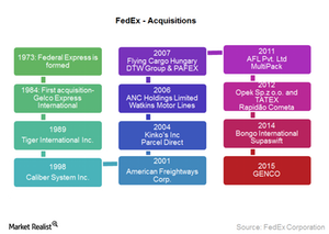 uploads/2015/06/FDX-acquisitions1.png