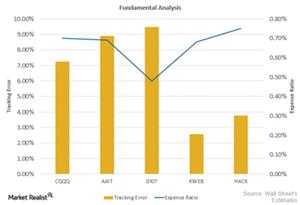 uploads/2015/08/Fundamental-Analysis31.png