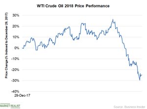 uploads/2019/01/Chart-2-Oil-Price-1-1.png